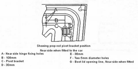 Pivot bracket fixing instructions